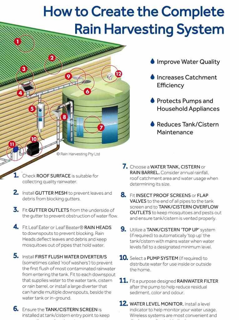 rainwater harvesting brochure page 2